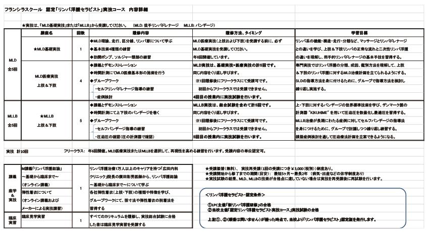 認定コース内容詳細